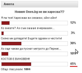 Анкета за новият дизайн на днес.бг