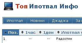 topipotpal_logo